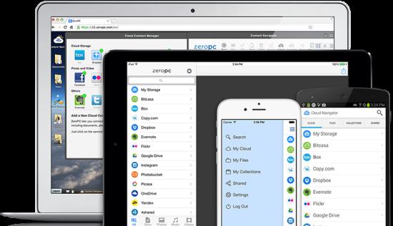 zeropc - mejores apps para trabajar desde casa