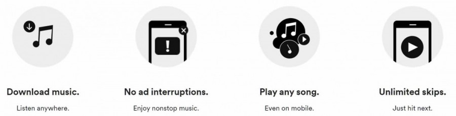 Características de Spotify Premium