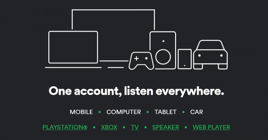 Spotify multiplataforma